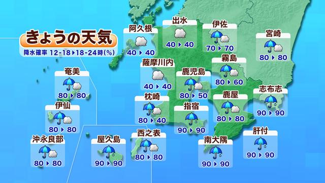 鹿児島 県 霧島 市 天気 予報